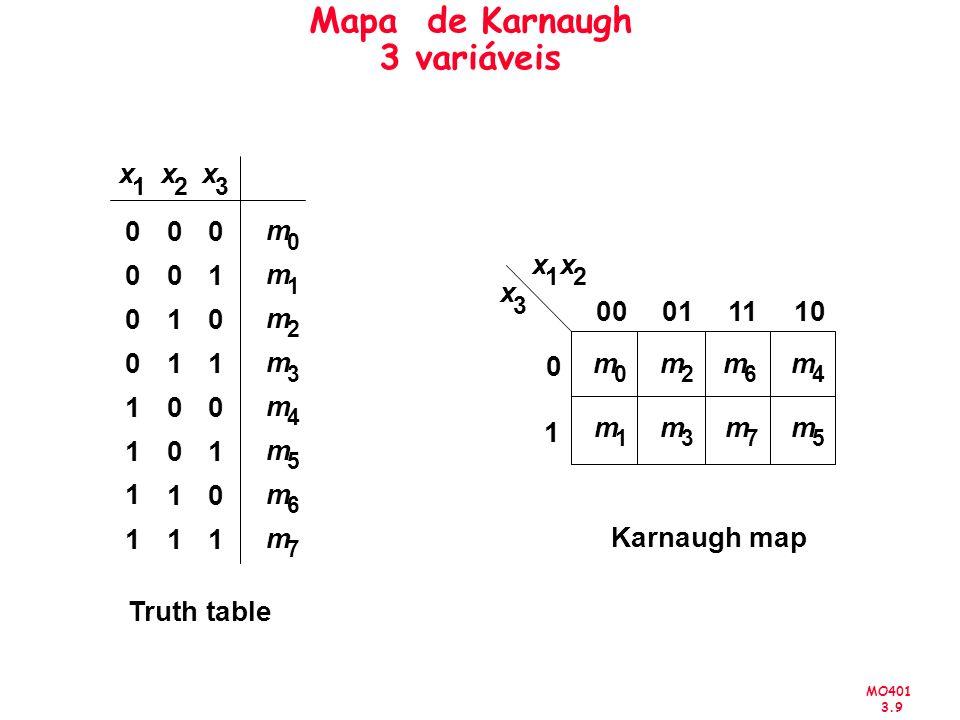 Mapa de Karnaugh 3 variáveis