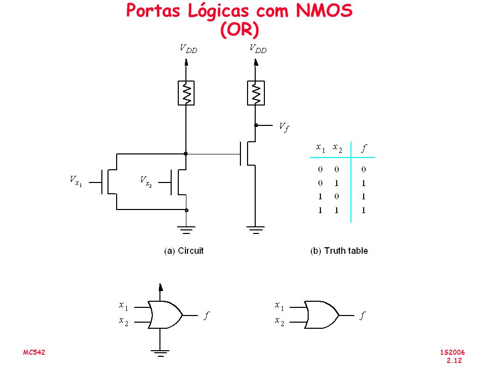 Portas Lógicas com NMOS (OR)