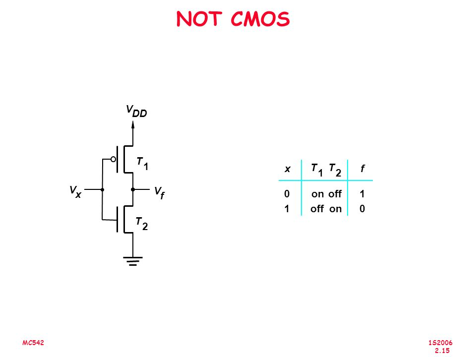 NOT CMOS V DD T 1 x T T f 1 2 V V x f on off 1 1 off on T 2