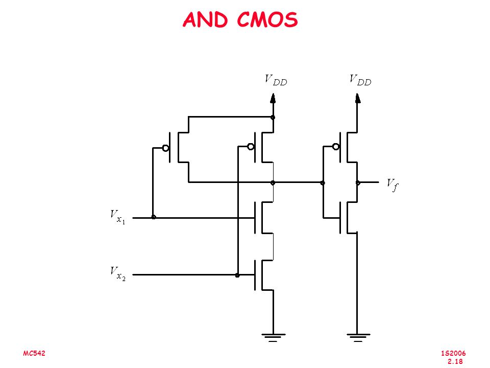 AND CMOS