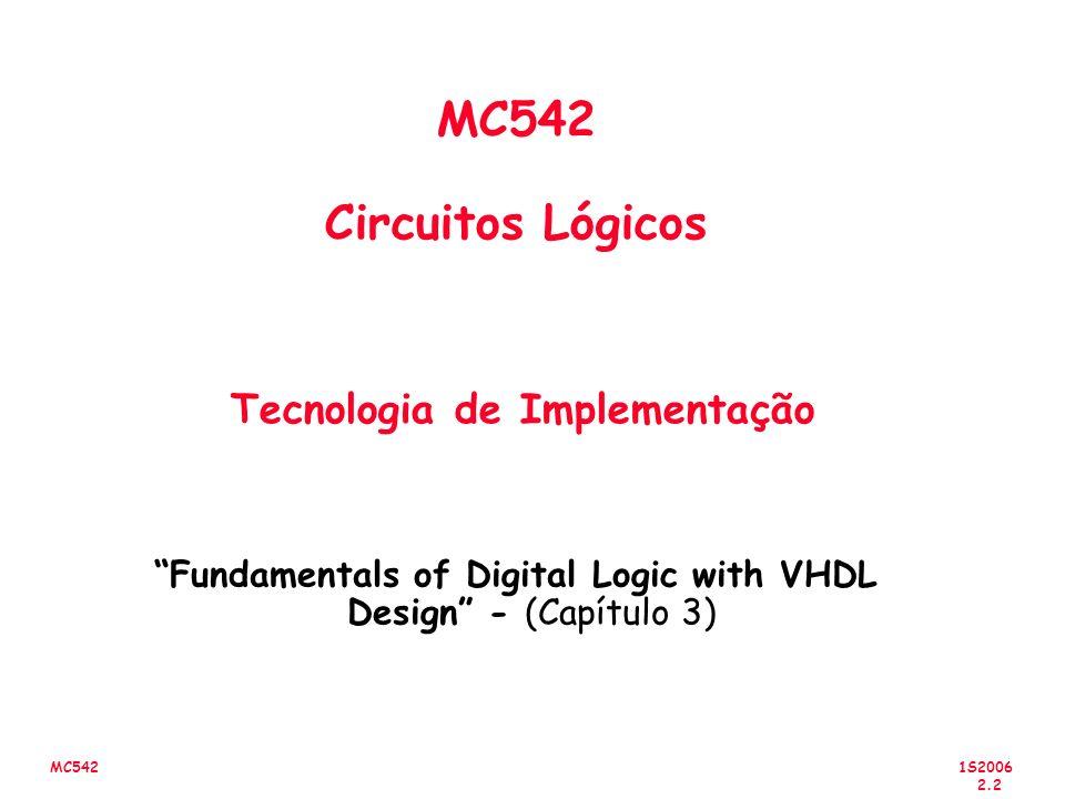 MC542 Circuitos Lógicos Tecnologia de Implementação