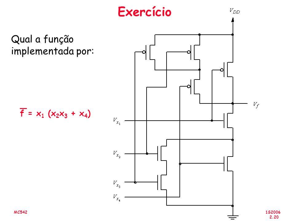 Exercício Qual a função implementada por: f = x1 (x2x3 + x4)