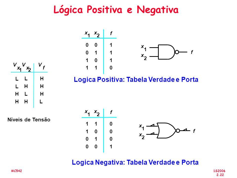 Lógica Positiva e Negativa