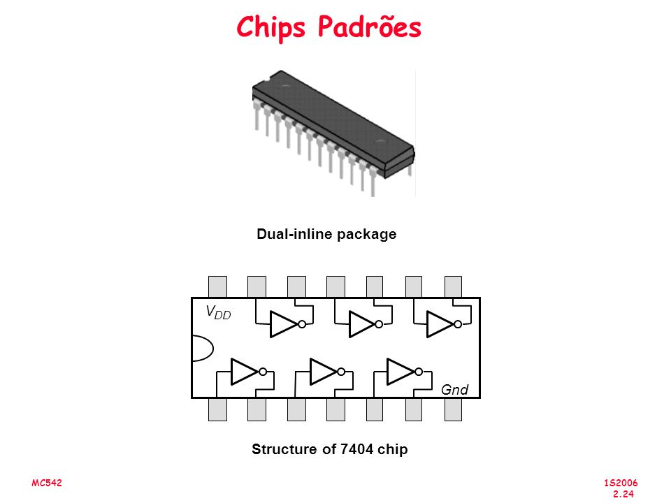 Chips Padrões Dual-inline package V DD Gnd Structure of 7404 chip