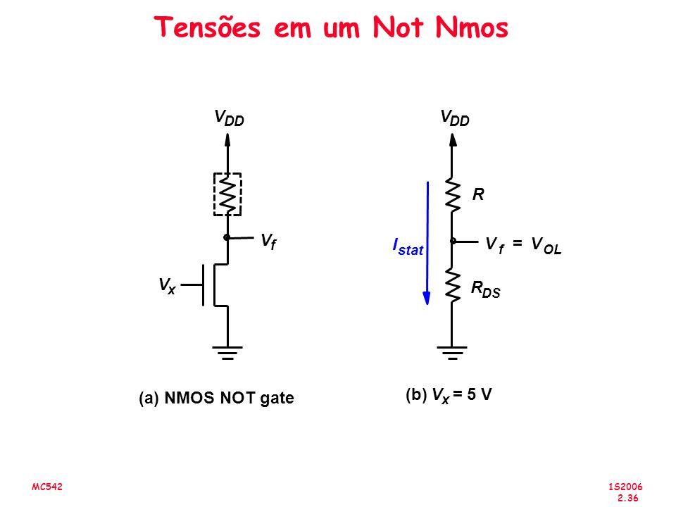 Tensões em um Not Nmos V V R V I V = V V R (a) NMOS NOT gate (b) V