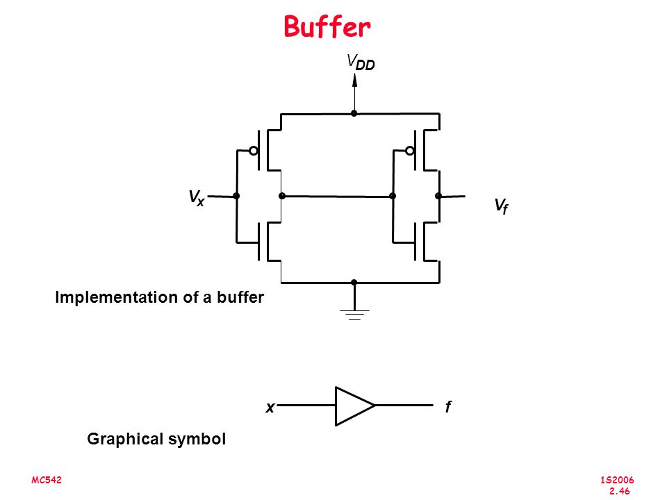 Implementation of a buffer