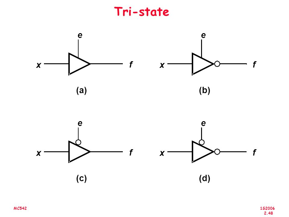 Tri-state e e x f x f (a) (b) e e x f x f (c) (d)