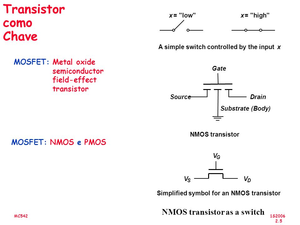 NMOS transistor as a switch