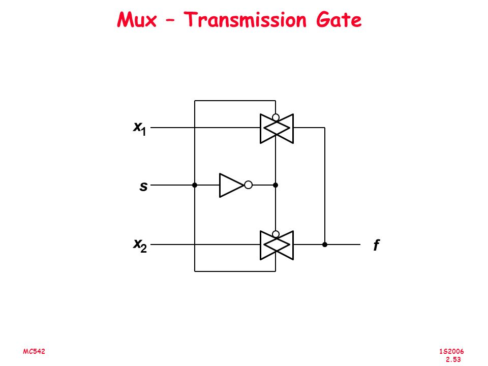 Mux – Transmission Gate