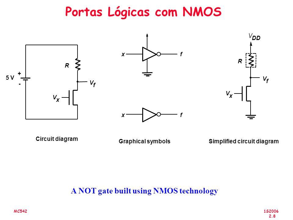 Portas Lógicas com NMOS