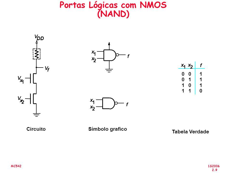 Portas Lógicas com NMOS (NAND)
