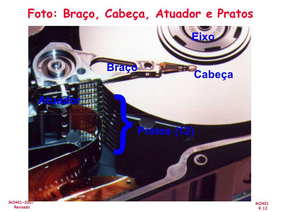 Foto: Braço, Cabeça, Atuador e Pratos