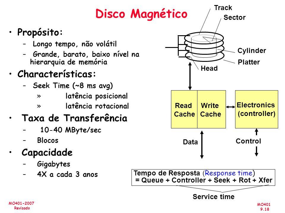 Disco Magnético Propósito: Characterísticas: Taxa de Transferência