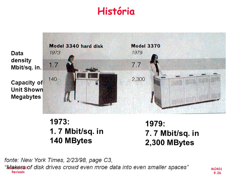 História 1973: 1979: 1. 7 Mbit/sq. in 7. 7 Mbit/sq. in 140 MBytes