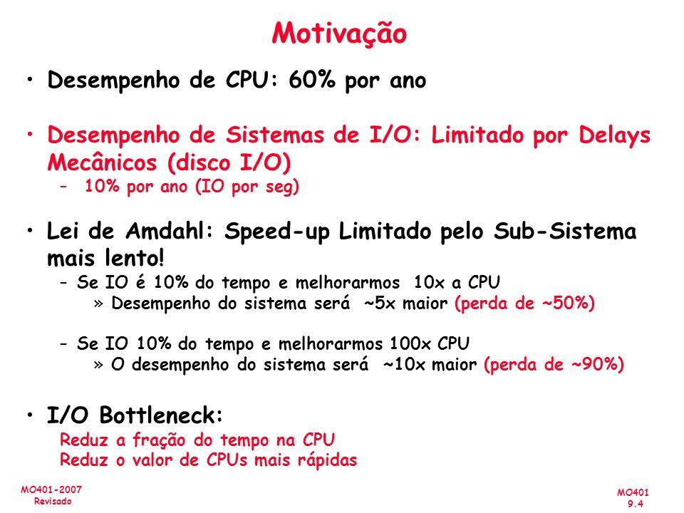 Motivação Desempenho de CPU: 60% por ano