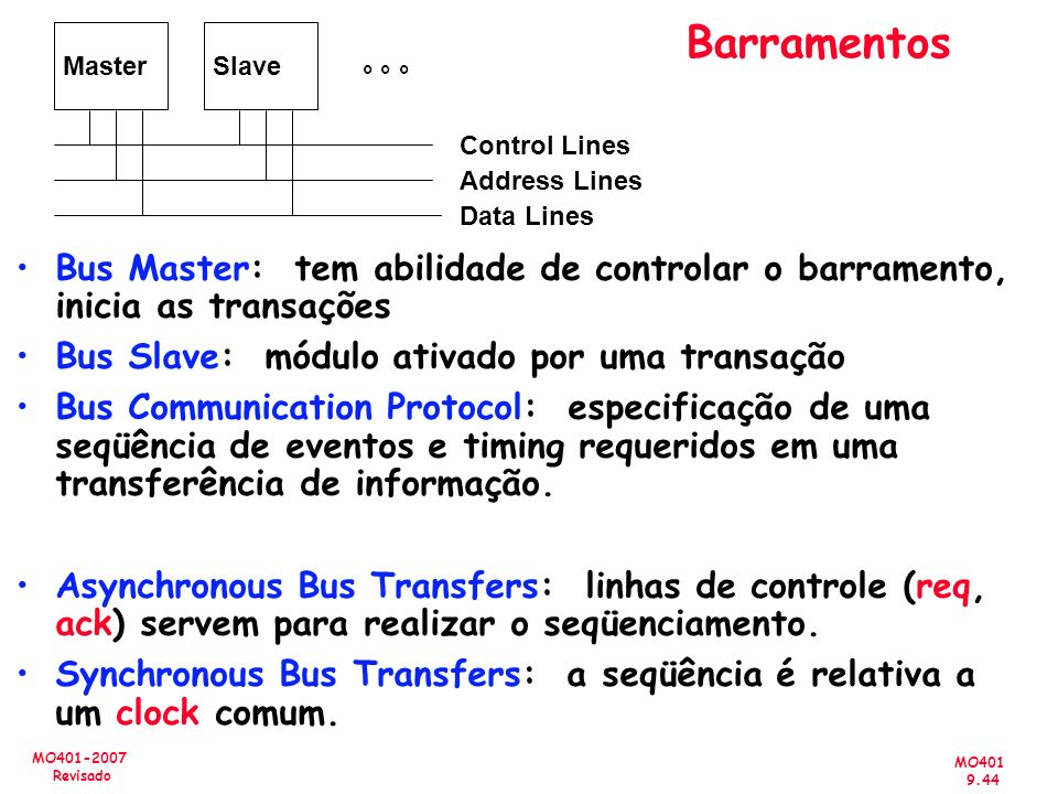 Barramentos Master. Slave. ° ° ° Control Lines. Address Lines. Data Lines.