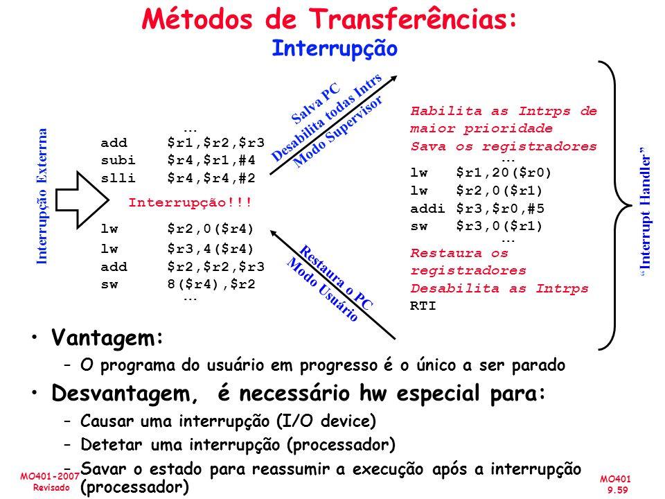 Métodos de Transferências: Interrupção