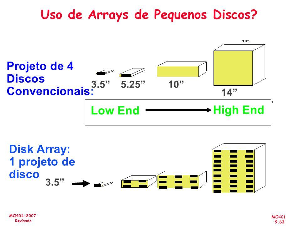 Uso de Arrays de Pequenos Discos