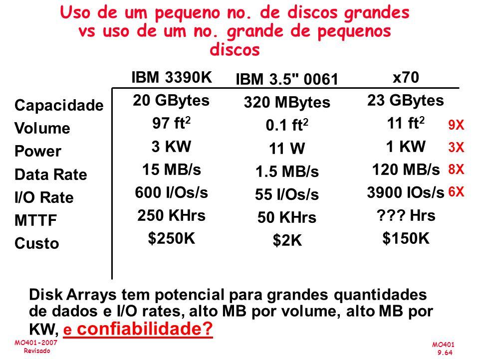 Uso de um pequeno no. de discos grandes vs uso de um no