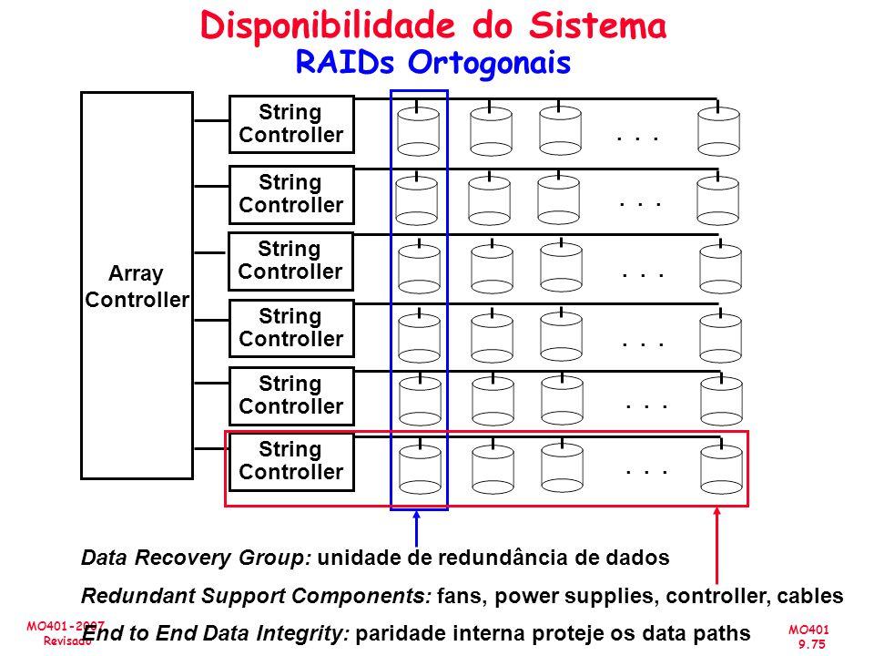 Disponibilidade do Sistema RAIDs Ortogonais