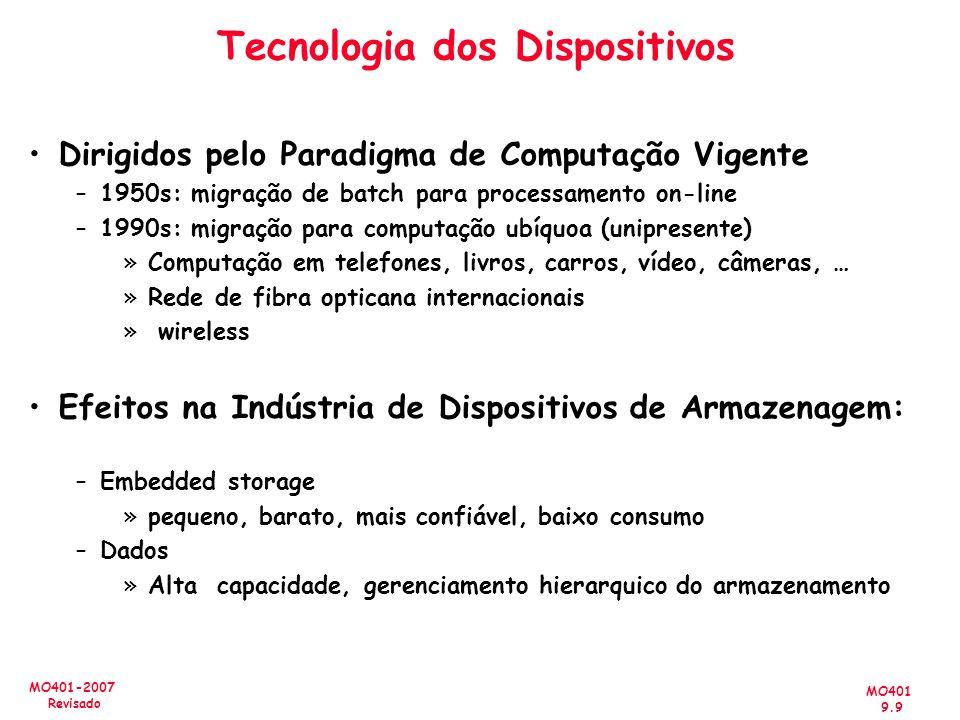 Tecnologia dos Dispositivos
