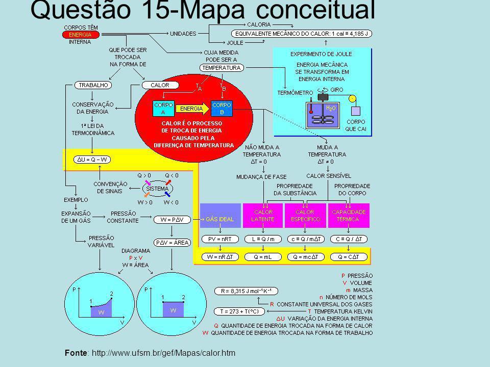 Questão 15-Mapa conceitual
