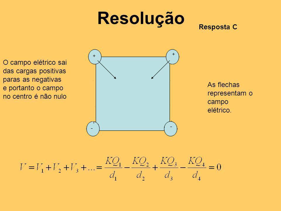 Resolução Resposta C. O campo elétrico sai das cargas positivas paras as negativas e portanto o campo no centro é não nulo.