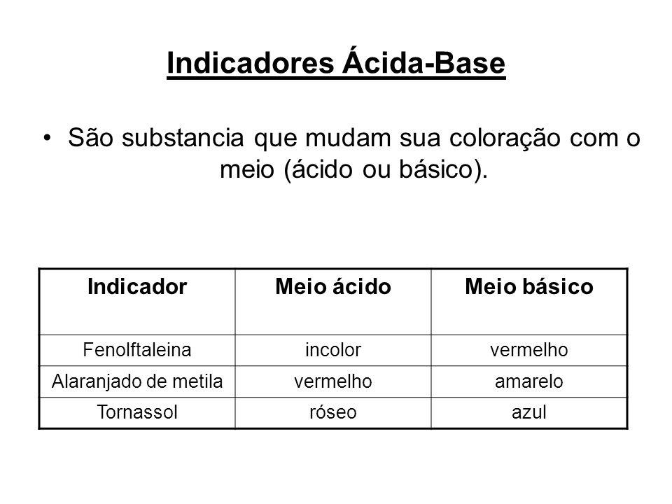 Indicadores Ácida-Base