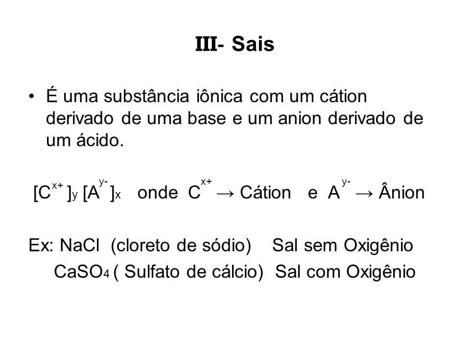 III- Sais É uma substância iônica com um cátion derivado de uma base e um anion derivado de um ácido.