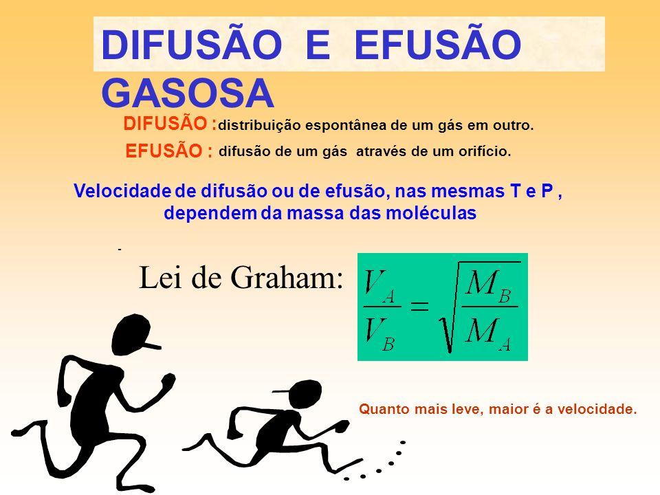 DIFUSÃO E EFUSÃO GASOSA