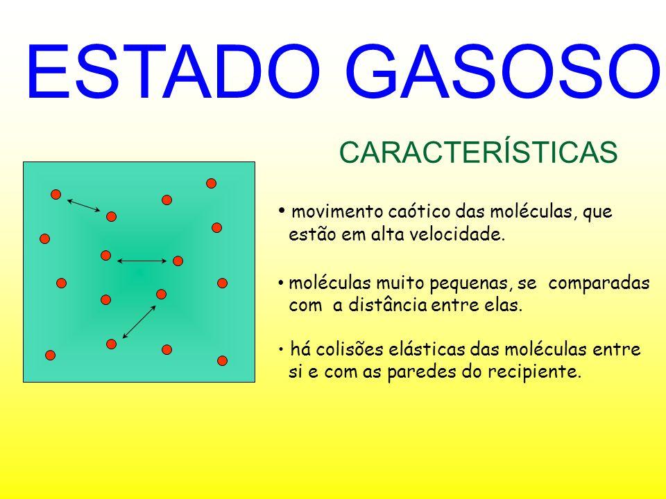 ESTADO GASOSO CARACTERÍSTICAS movimento caótico das moléculas, que