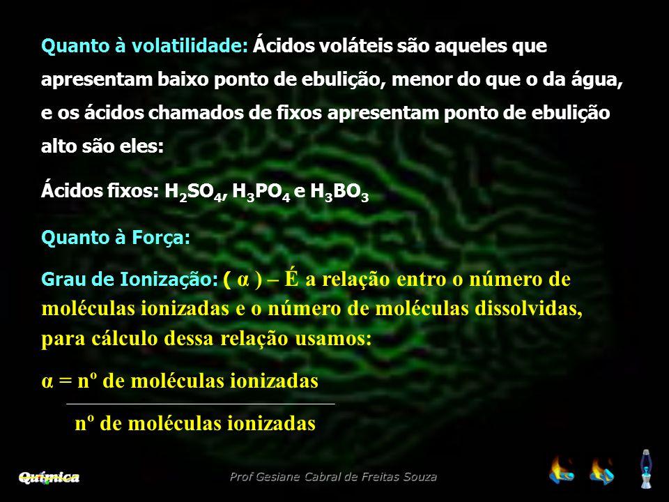 α = nº de moléculas ionizadas nº de moléculas ionizadas