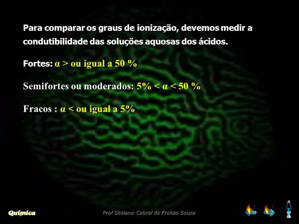 Semifortes ou moderados: 5% < α < 50 %