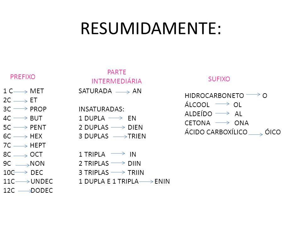 RESUMIDAMENTE: PARTE INTERMEDIÁRIA PREFIXO SUFIXO 1 C MET 2C ET