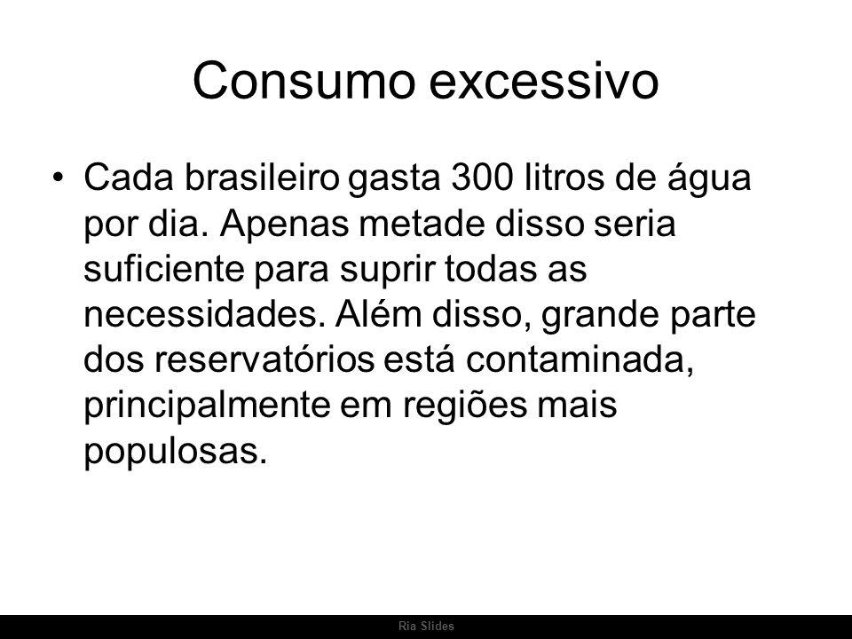 Consumo excessivo