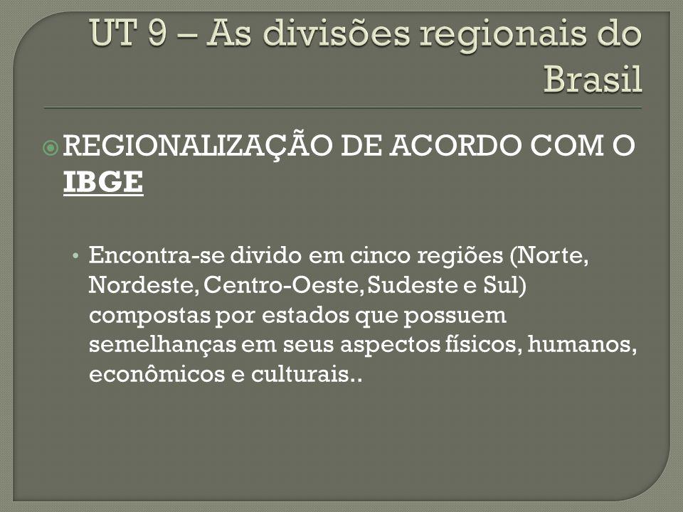 UT 9 – As divisões regionais do Brasil