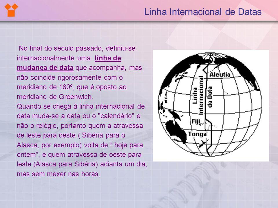 Linha Internacional de Datas