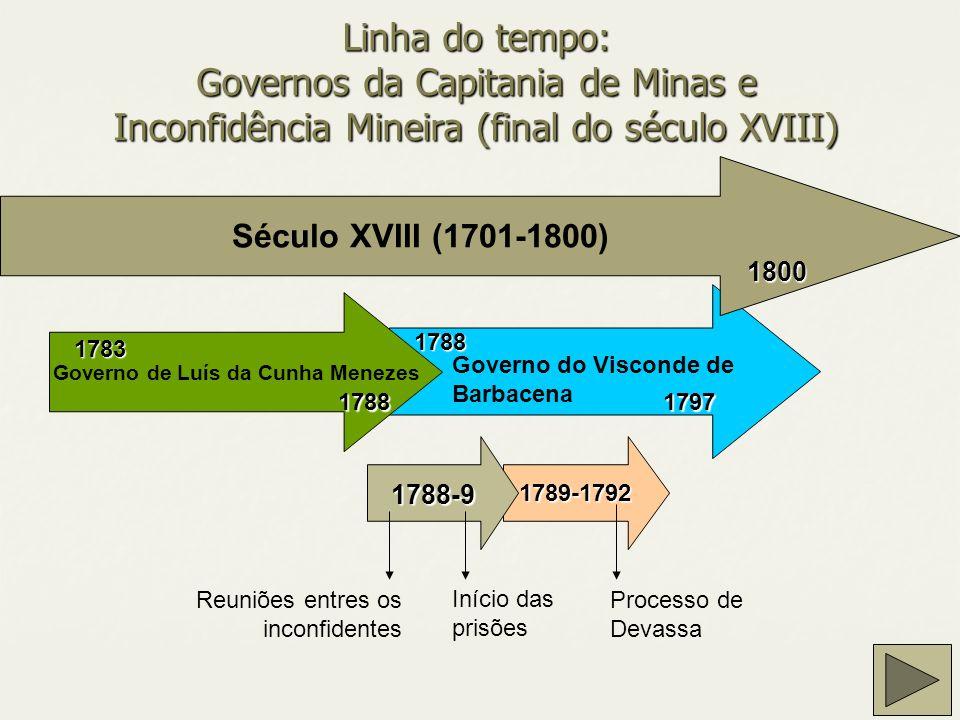 Governo de Luís da Cunha Menezes