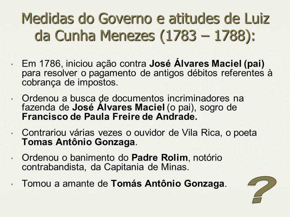 Medidas do Governo e atitudes de Luiz da Cunha Menezes (1783 – 1788):