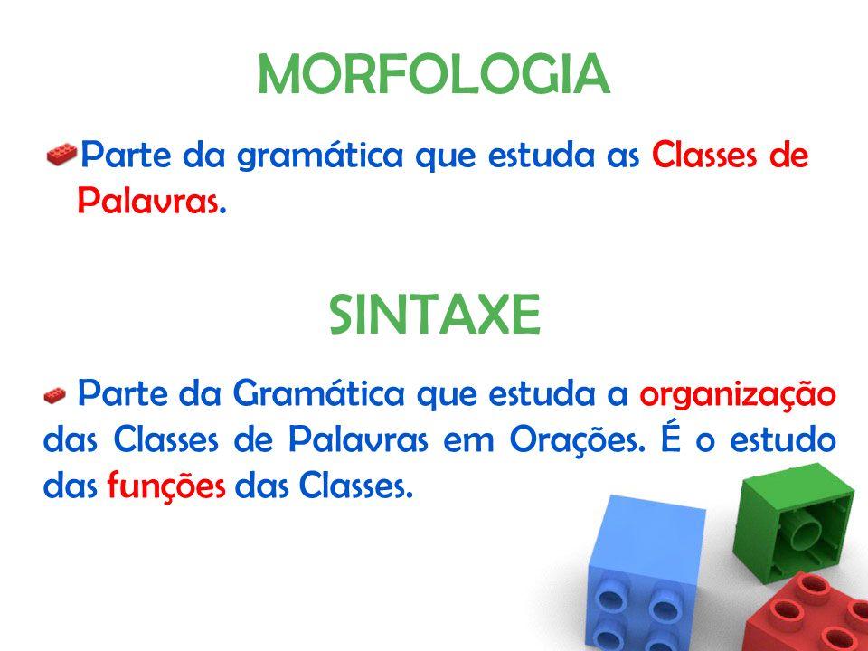MORFOLOGIA Parte da gramática que estuda as Classes de Palavras. SINTAXE.
