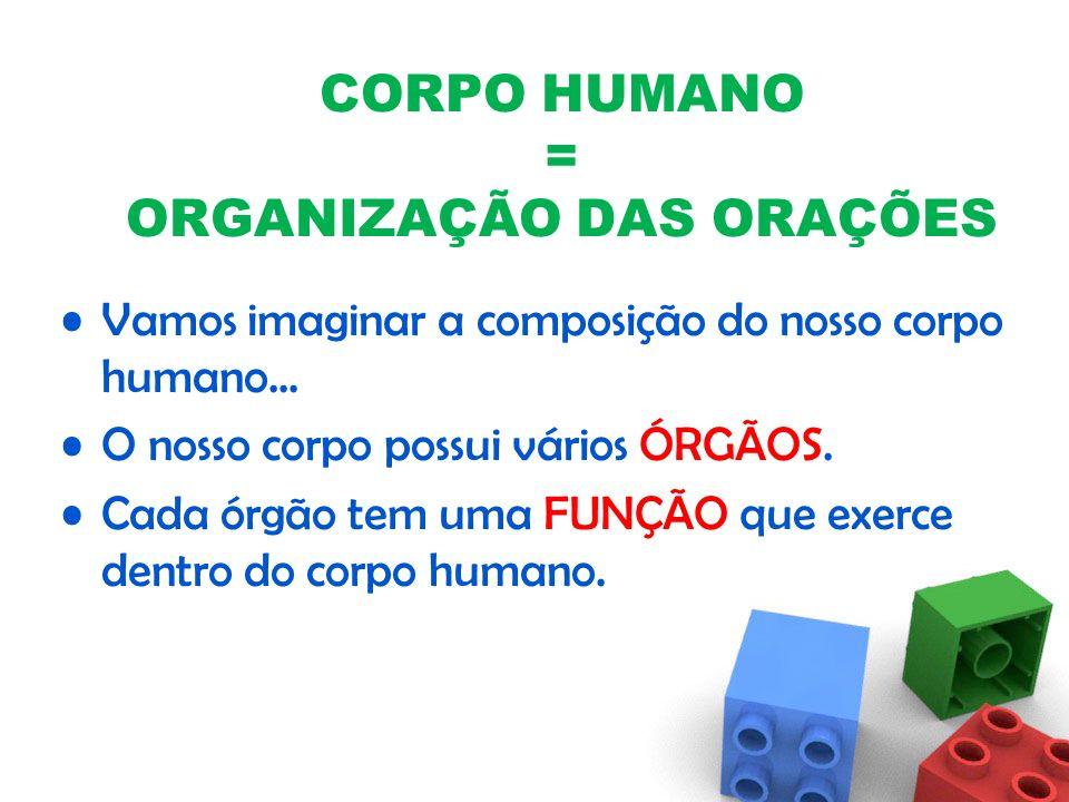 CORPO HUMANO = ORGANIZAÇÃO DAS ORAÇÕES
