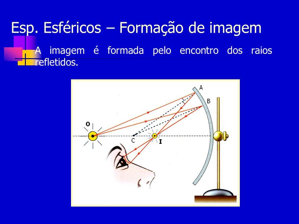 Esp. Esféricos – Formação de imagem