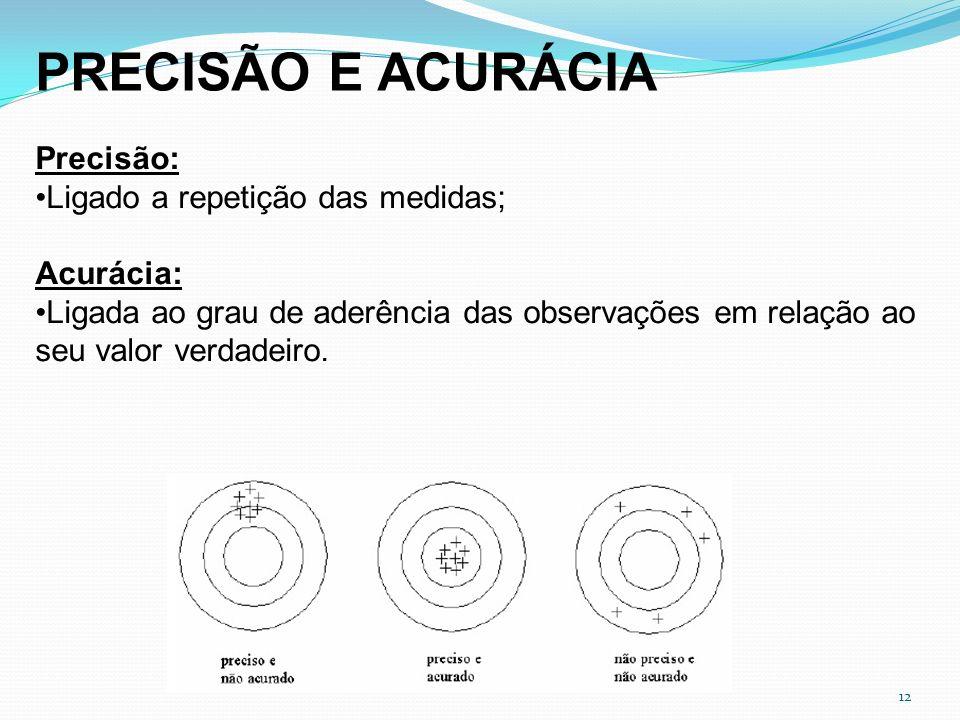 PRECISÃO E ACURÁCIA Precisão: Ligado a repetição das medidas;