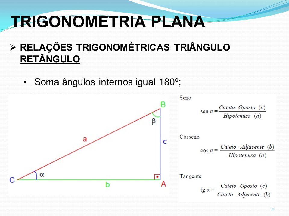 TRIGONOMETRIA PLANA RELAÇÕES TRIGONOMÉTRICAS TRIÂNGULO RETÂNGULO