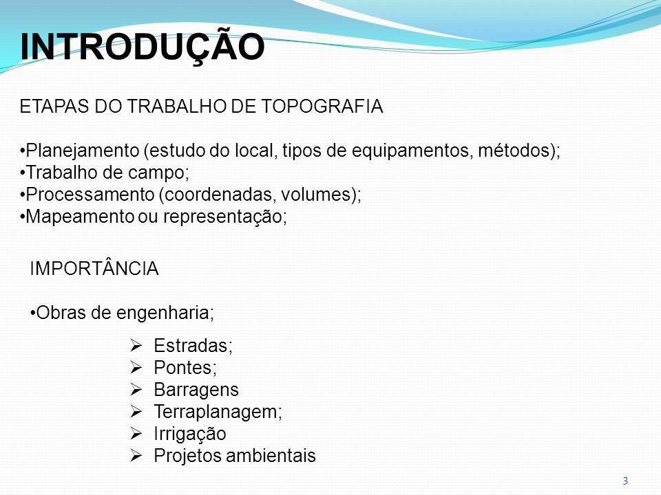 INTRODUÇÃO ETAPAS DO TRABALHO DE TOPOGRAFIA