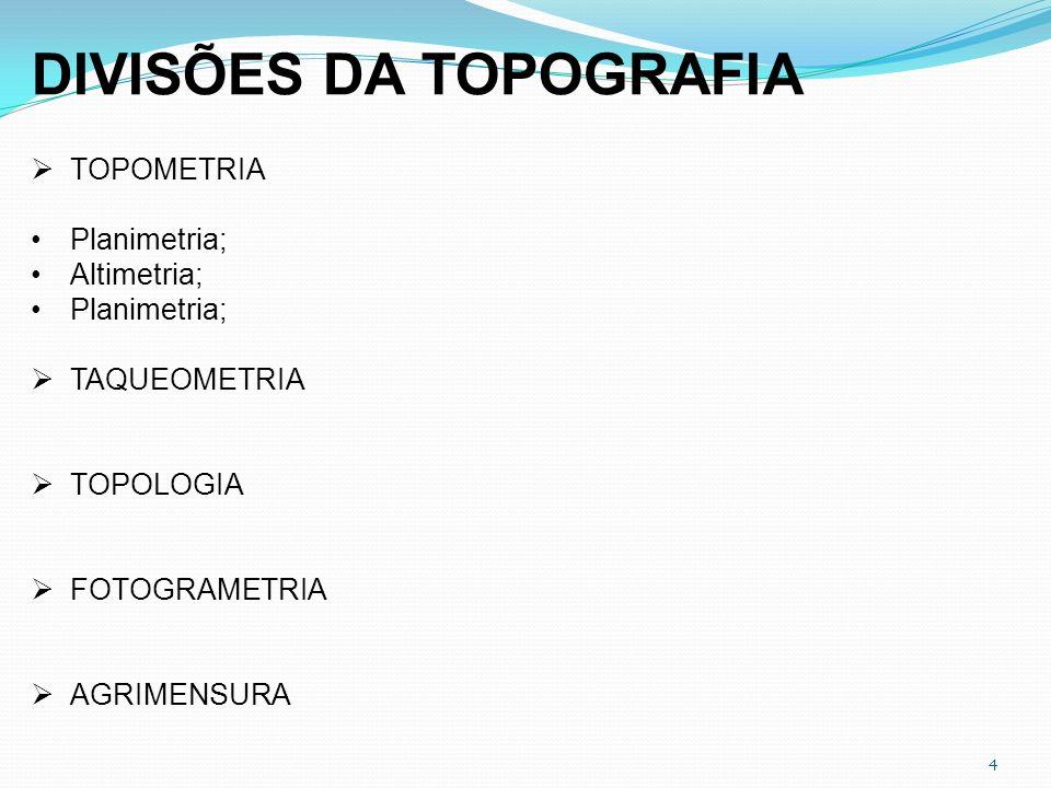 DIVISÕES DA TOPOGRAFIA