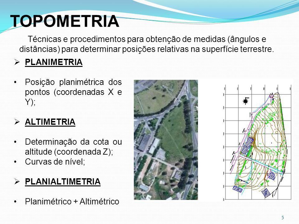 TOPOMETRIA Técnicas e procedimentos para obtenção de medidas (ângulos e distâncias) para determinar posições relativas na superfície terrestre.