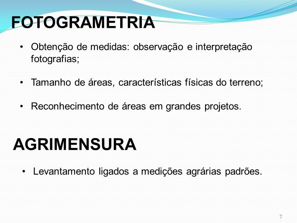 FOTOGRAMETRIA AGRIMENSURA