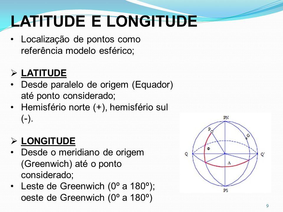 LATITUDE E LONGITUDE Localização de pontos como referência modelo esférico; LATITUDE. Desde paralelo de origem (Equador) até ponto considerado;