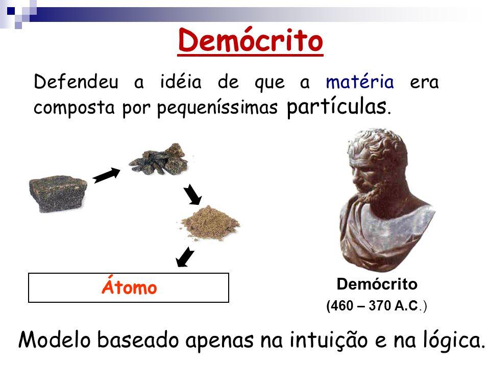Demócrito Modelo baseado apenas na intuição e na lógica.